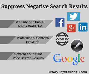 Suppress Negative Search Results