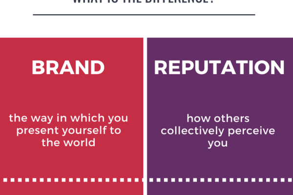 Brand vs. Reputation: What is the Difference