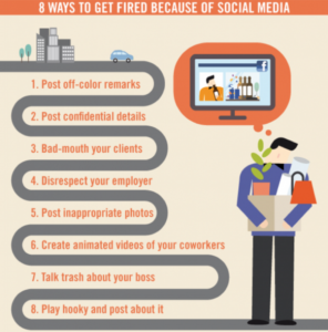 8 Ways to Get Fired because of Social Media