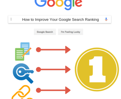 How to Improve Your Google Search Ranking