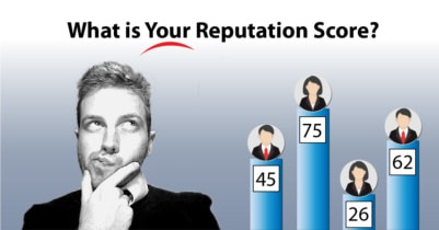 What is Reputation Score